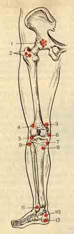 нестероидные противовоспалительные средства при артрозе коленного сустава